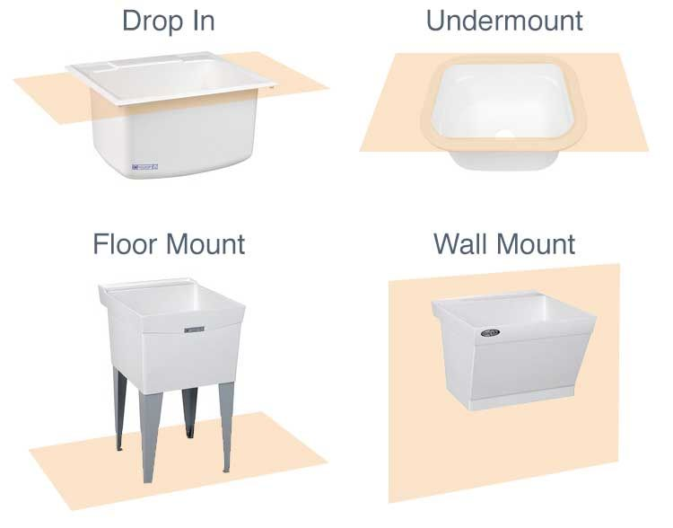 picture of drop-in, undermount, floor mount & wall mount utility sink